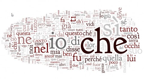 La divina commedia via wordle.net